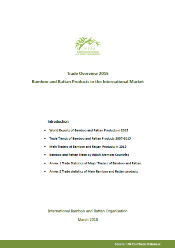 Trade Overview 2015: Bamboo and Rattan Products in the International Market
