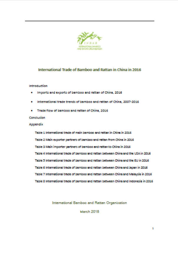 International Trade of Bamboo and Rattan in China in 2016