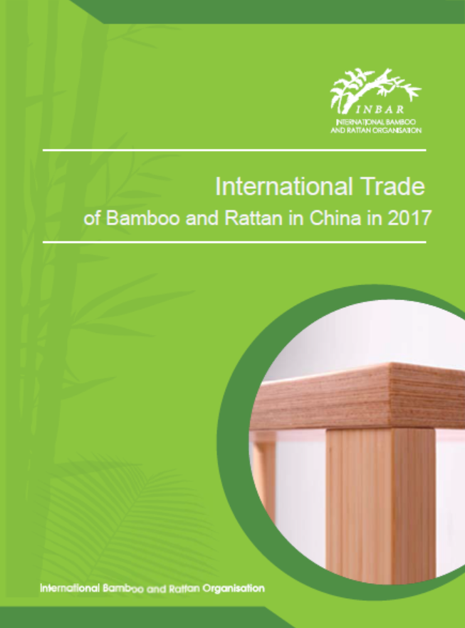 International Trade of Bamboo and Rattan in China in 2017