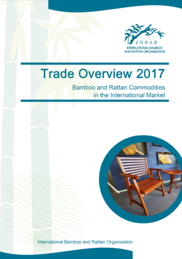 Trade Overview 2017: Bamboo and Rattan Commodities in the International Market