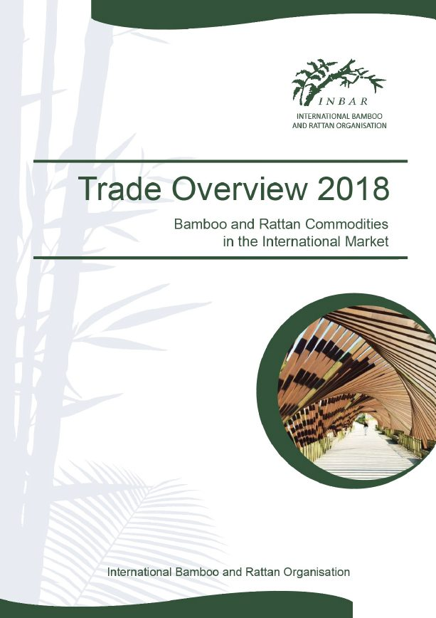 Trade Overview 2018: Bamboo and Rattan Commodities in the International Market